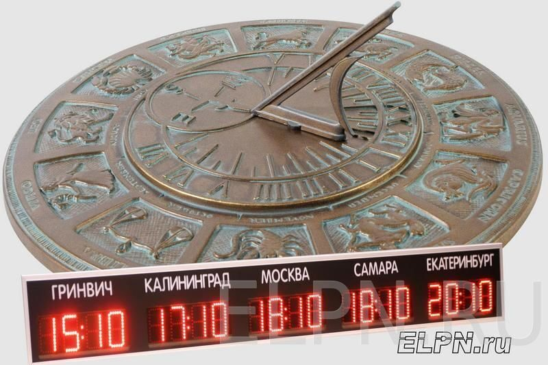 Календарь работы рынка форекс